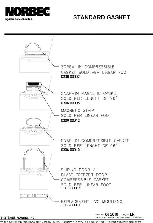Parts Standard Gasket