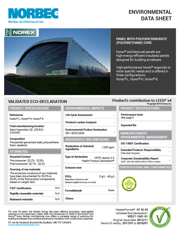 LEED TECHNICAL SHEET NOREX PANEL