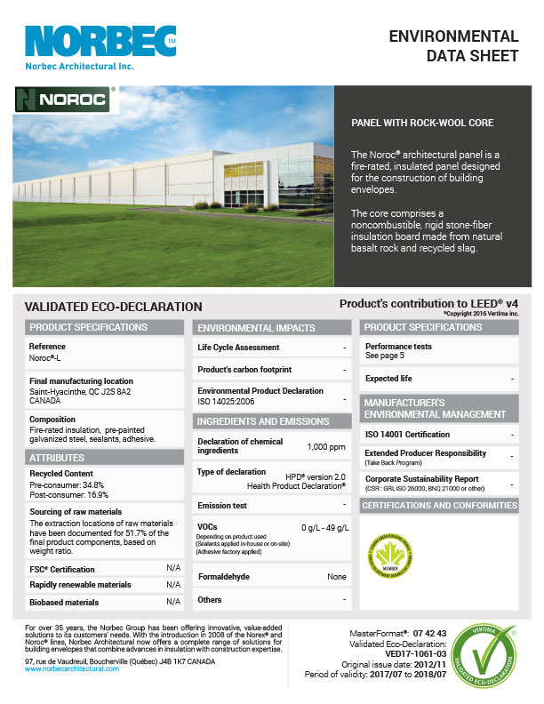 LEED TECHNICAL SHEET NOROC PANEL