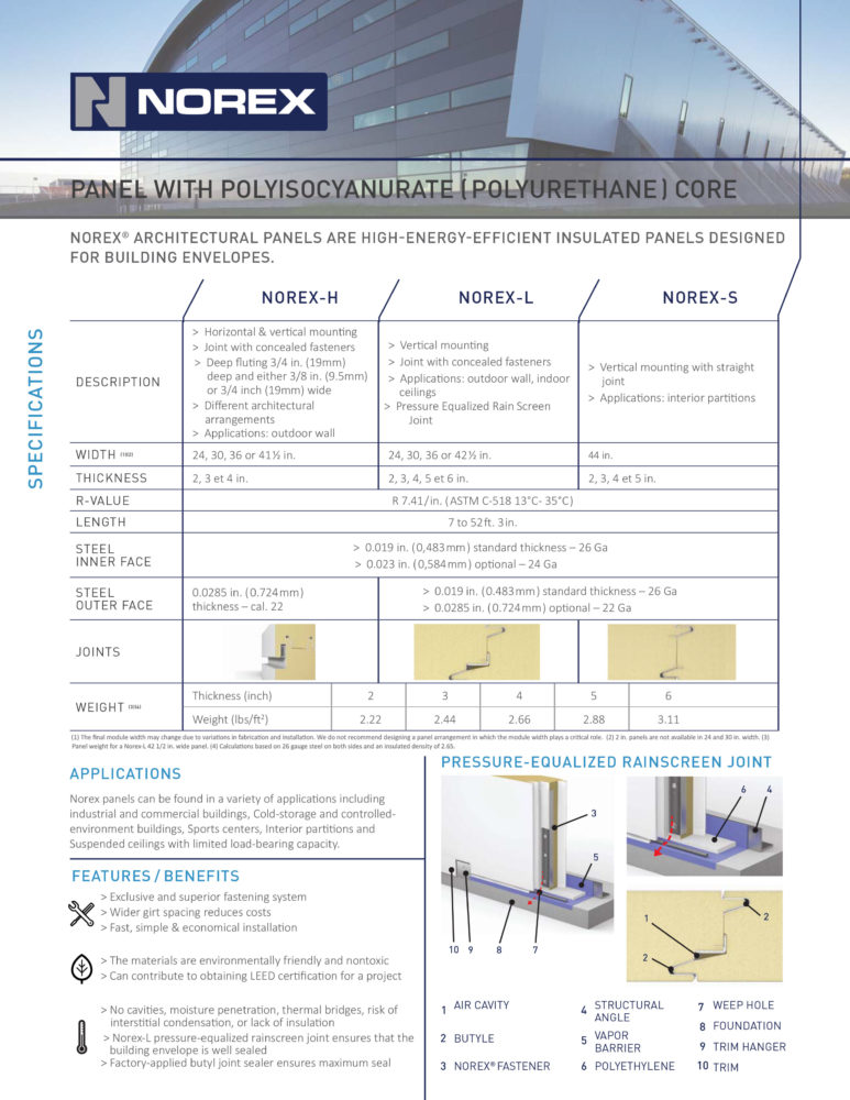 Norex Technical Sheet