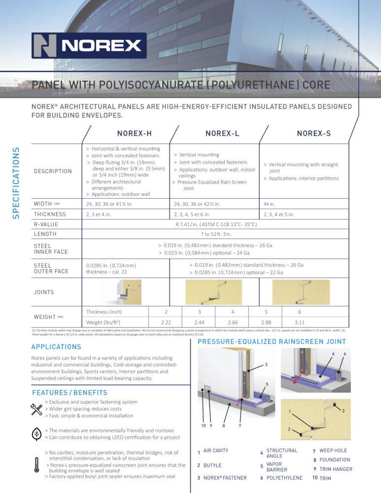 Norex Technical Sheet